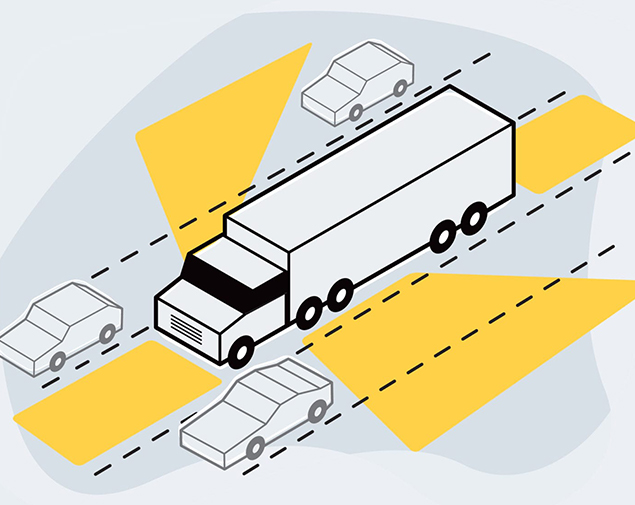 Blind spots on heavy vehicle
