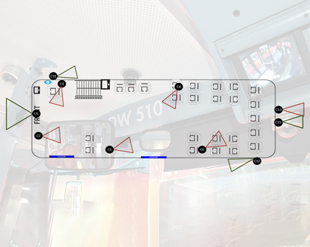 Bus CCTV schematic