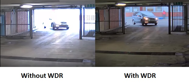 Wide dynamic range - WDR