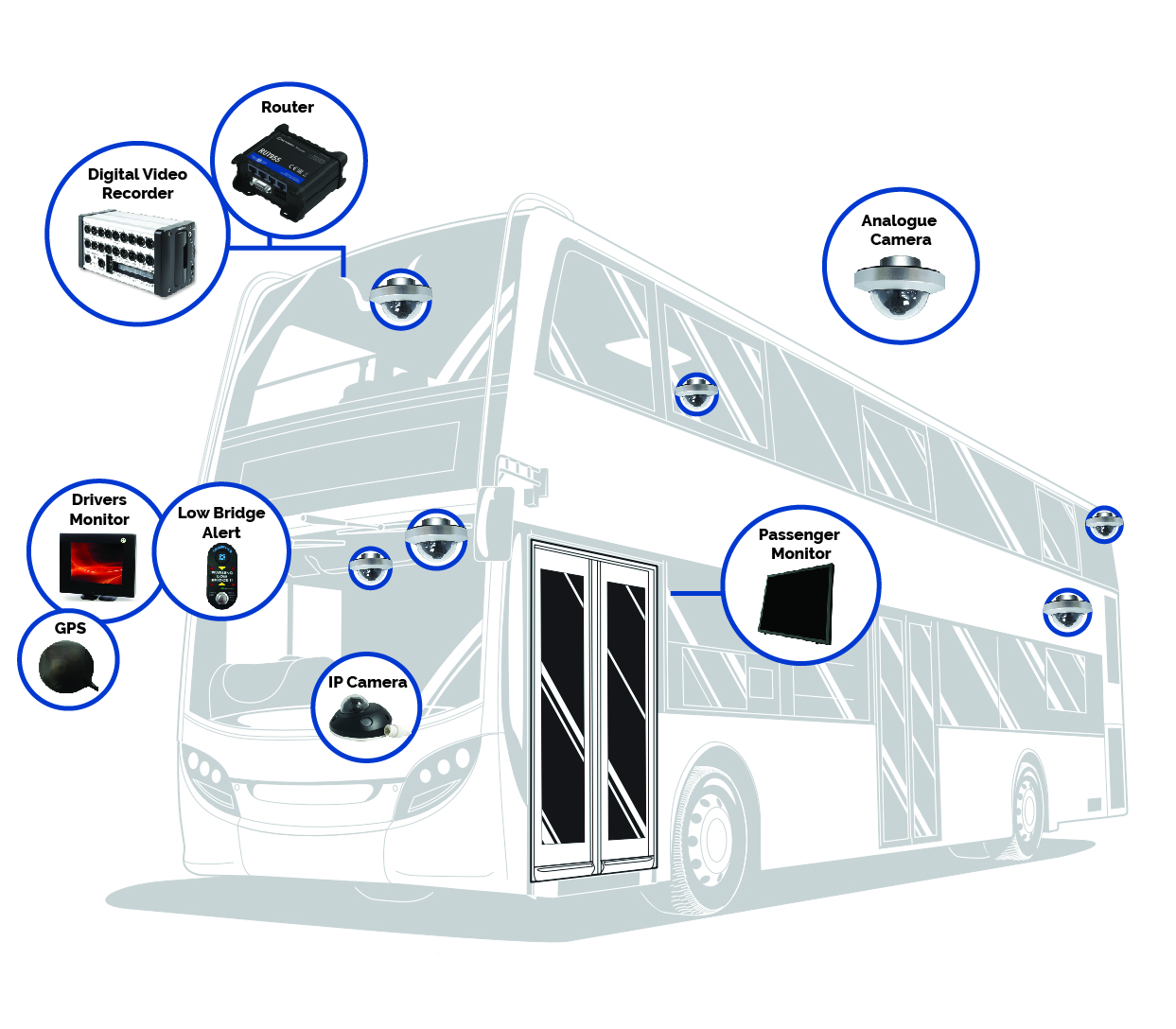 bus cctv for go-ahead schematic